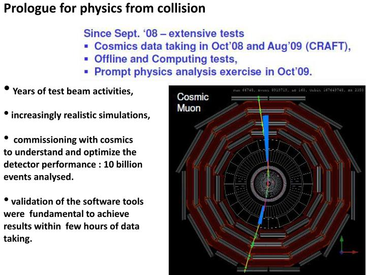 Prologue for physics from collision