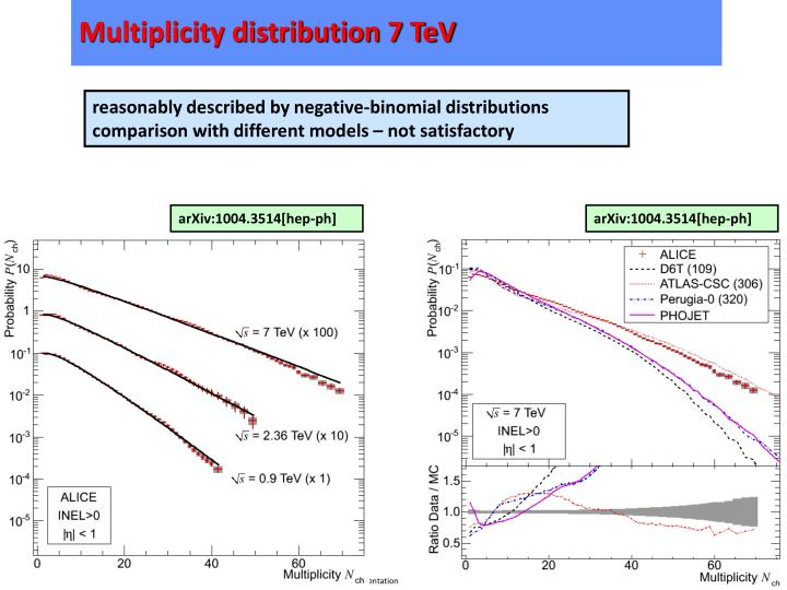 Multiplicity distribution 7 TeV