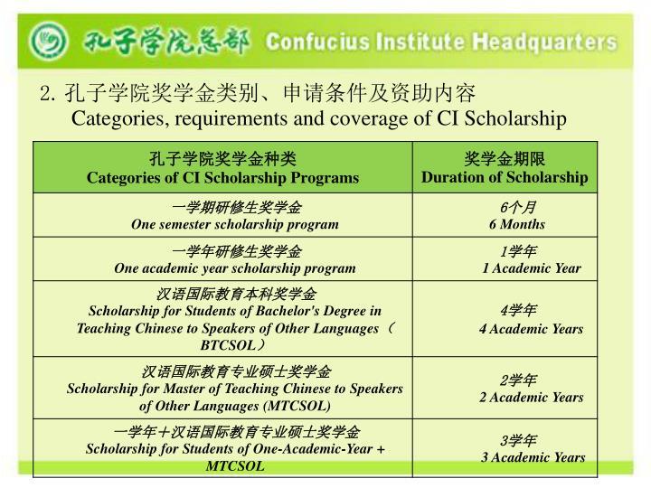 孔子学院奖学金类别、申请条件及资助内容