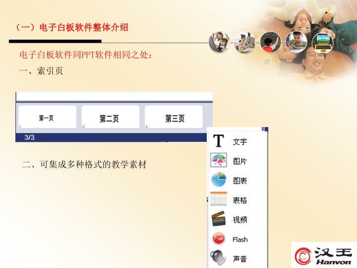 (一)电子白板软件整体介绍