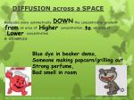 diffusion across a space1