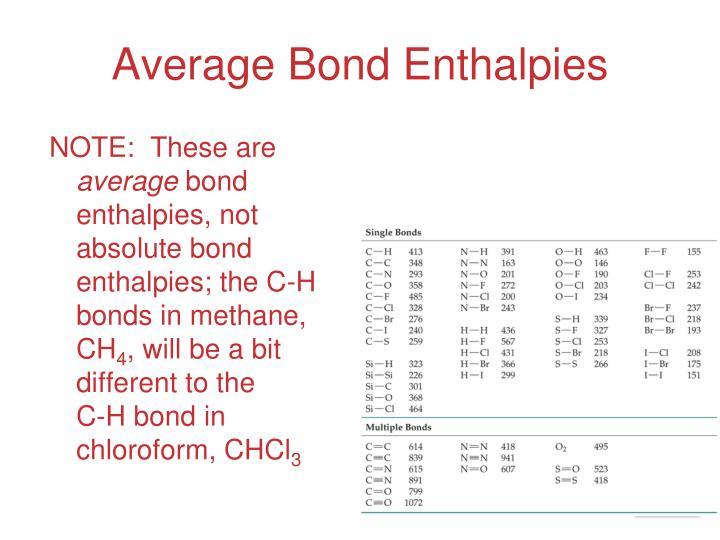 Average Bond Enthalpies