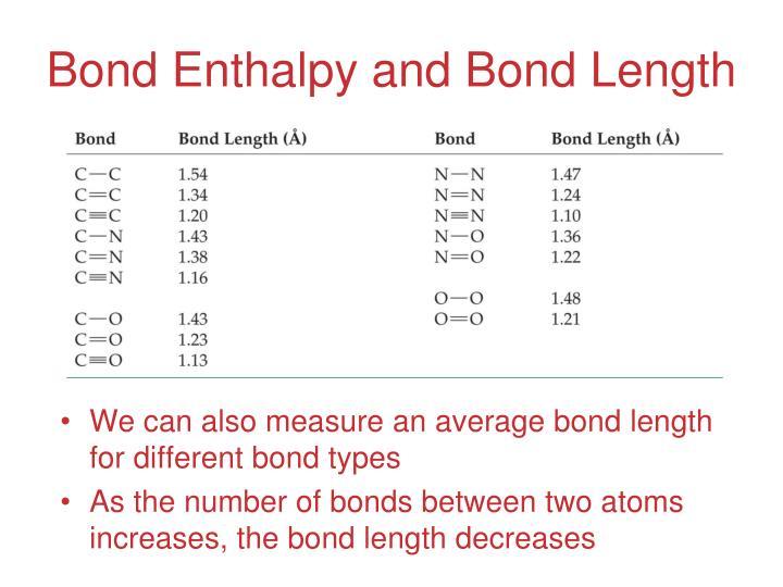 Bond Enthalpy and Bond Length