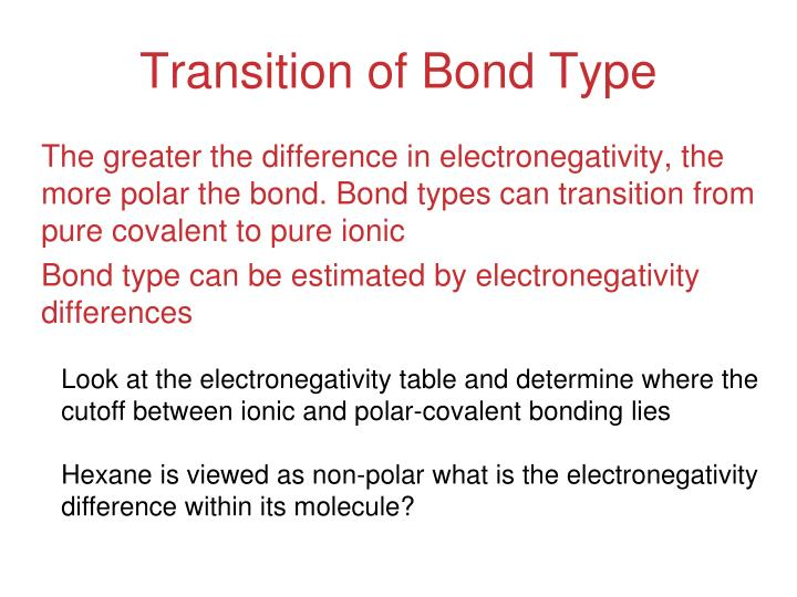 Transition of Bond Type
