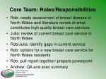 core team roles responsibilities