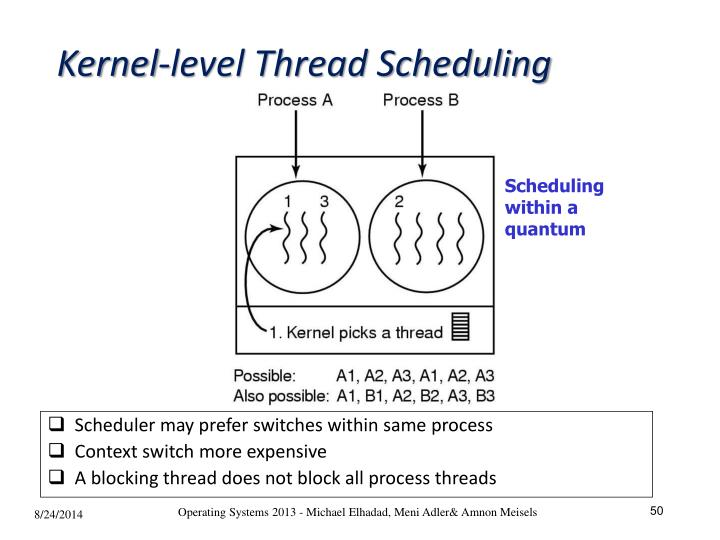 Kernel-level Thread Scheduling