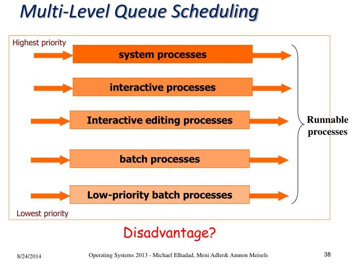 Multi-Level Queue Scheduling