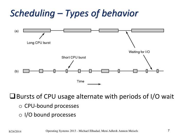 Scheduling – Types of behavior
