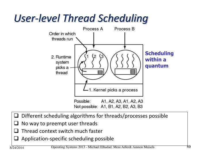 User-level Thread Scheduling