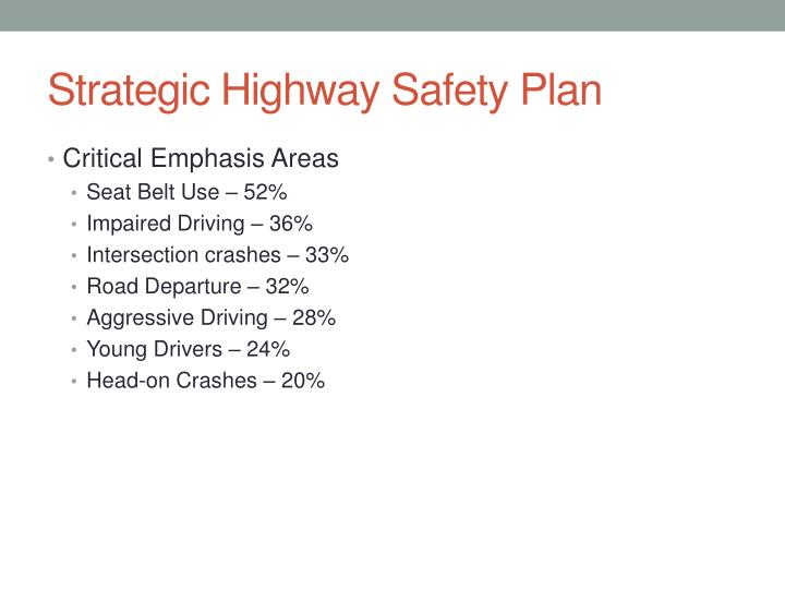 Strategic Highway Safety Plan