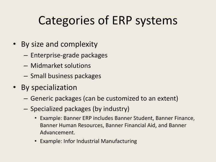 Ppt Erp Systems Powerpoint Presentation Id3528255