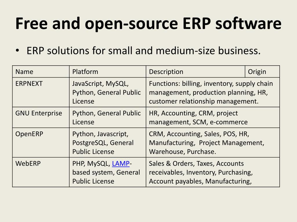 PPT - ERP Systems PowerPoint Presentation - ID:3528255