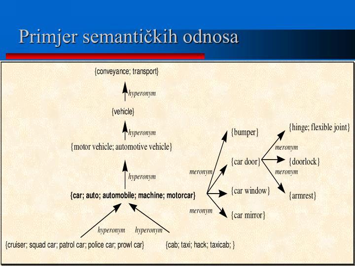 Primjer semantičkih odnosa