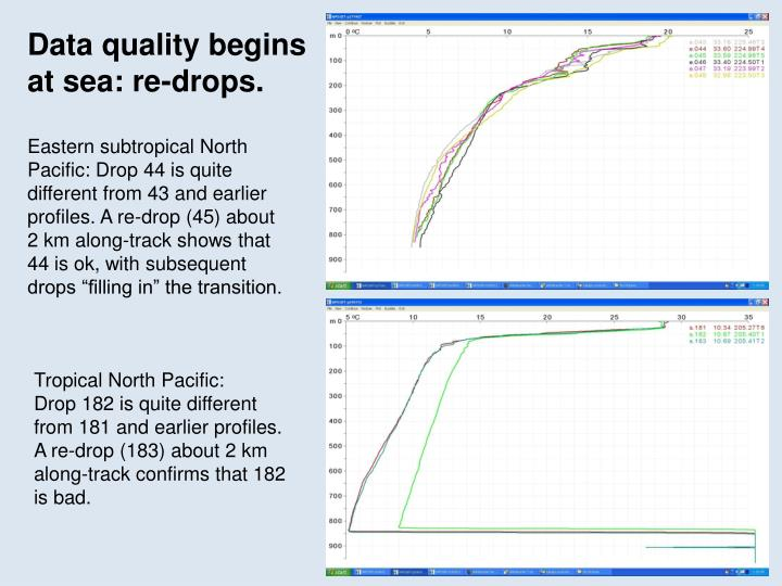 Data quality begins at sea: re-drops.