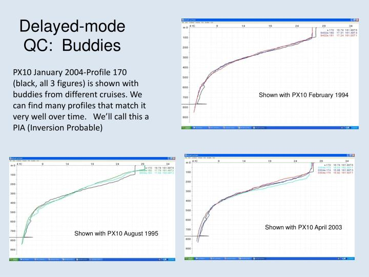 Delayed-mode QC:  Buddies