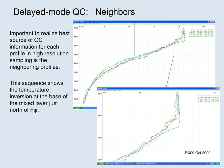Delayed-mode QC:   Neighbors
