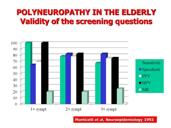 POLYNEUROPATHY IN THE ELDERLY
