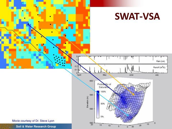 SWAT-VSA