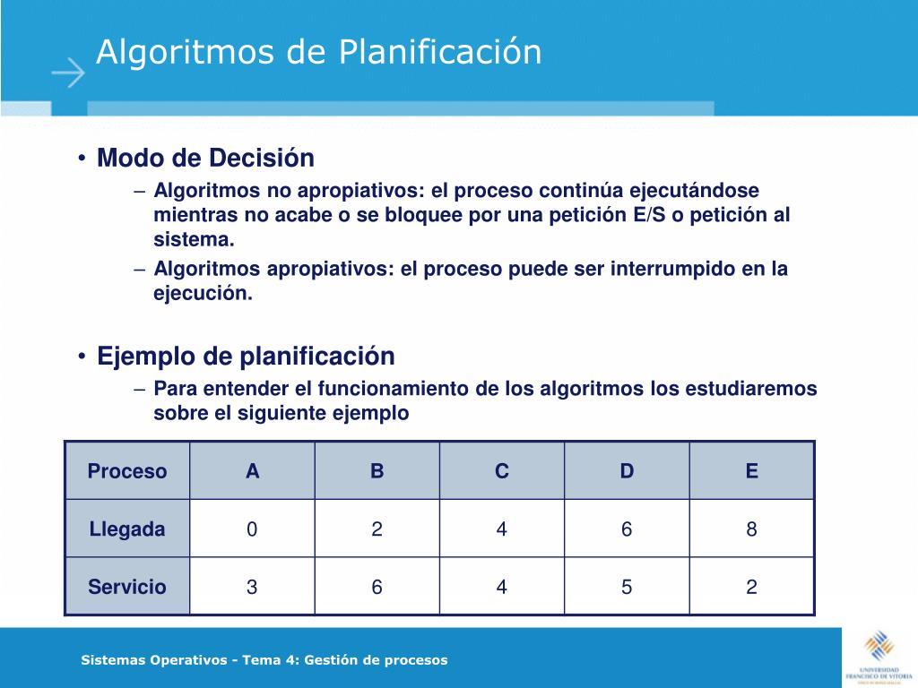 PPT - Sistemas Operativos Tema 4 PowerPoint Presentation