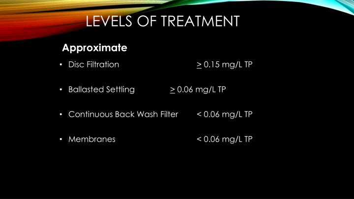 LEVELs of Treatment