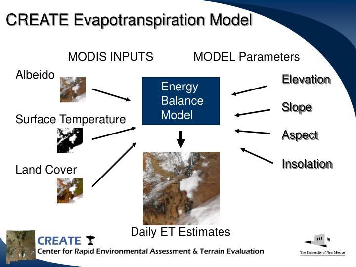 CREATE Evapotranspiration Model