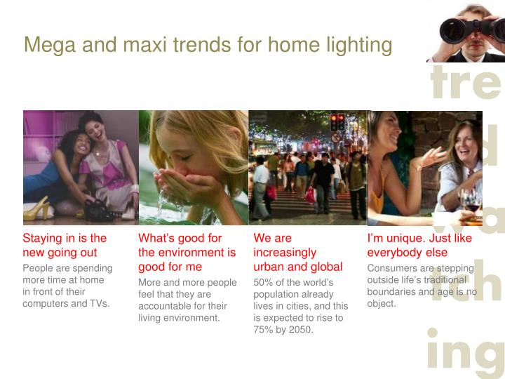 Mega and maxi trends for home lighting