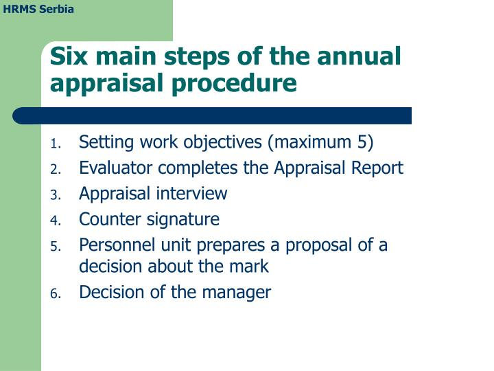 Six main steps of the annual appraisal procedure