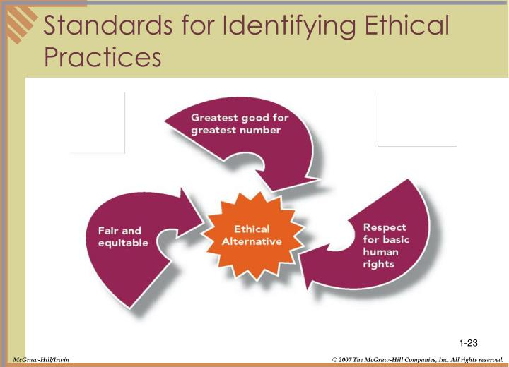 are google's business practices ethical Defining corporate social responsibility: a approach and other business practices make the definition unique and conclusive google frequency count and.