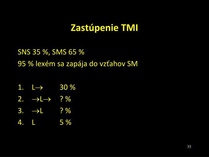 Zastúpenie TMI