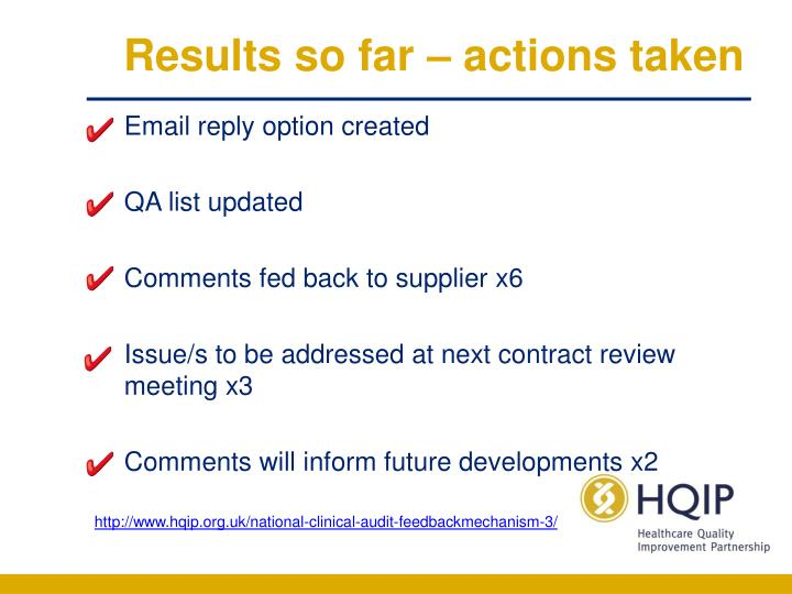 Results so far – actions taken
