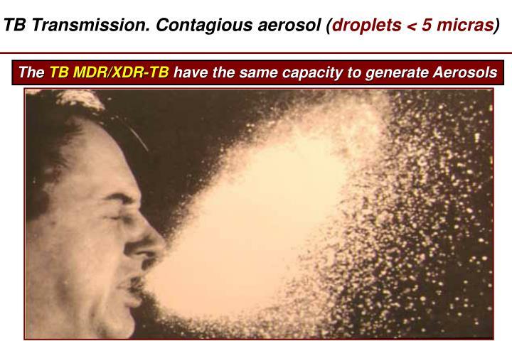 TB Transmission. Contagious aerosol (