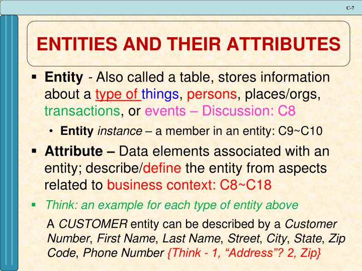 ENTITIES AND THEIR ATTRIBUTES