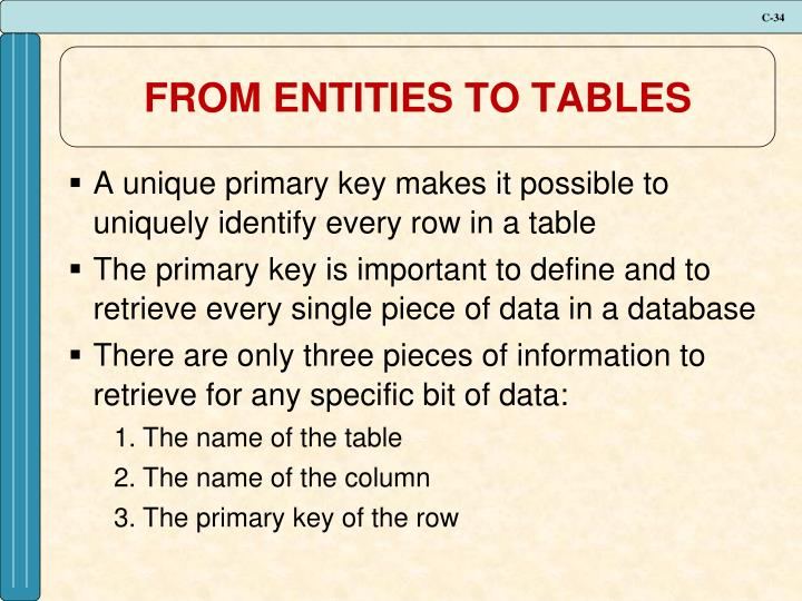 FROM ENTITIES TO TABLES