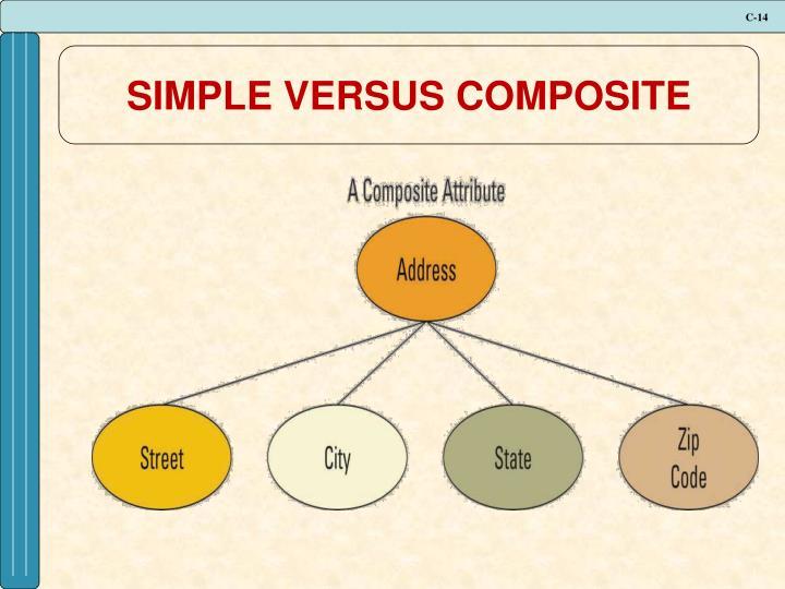 SIMPLE VERSUS COMPOSITE