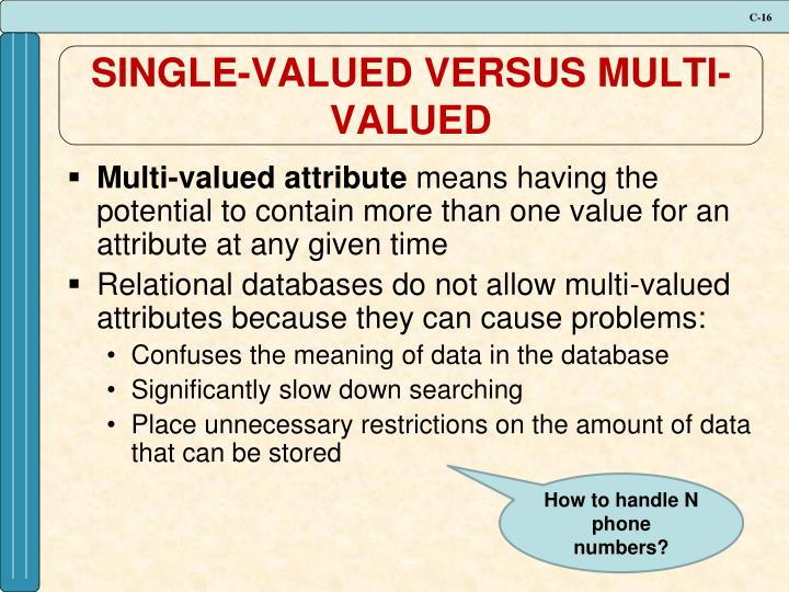 SINGLE-VALUED VERSUS MULTI-VALUED