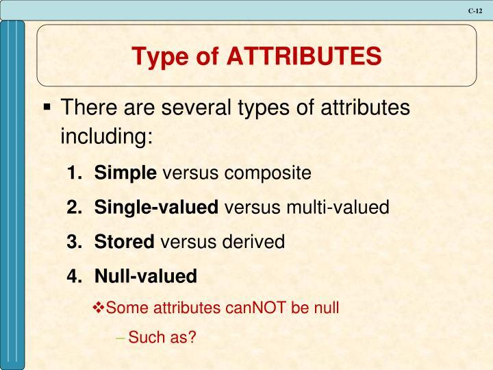 Type of ATTRIBUTES