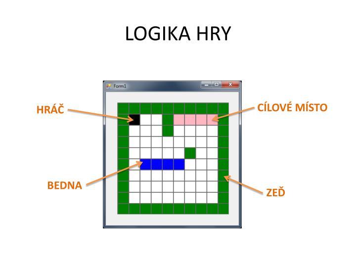 Logika hry