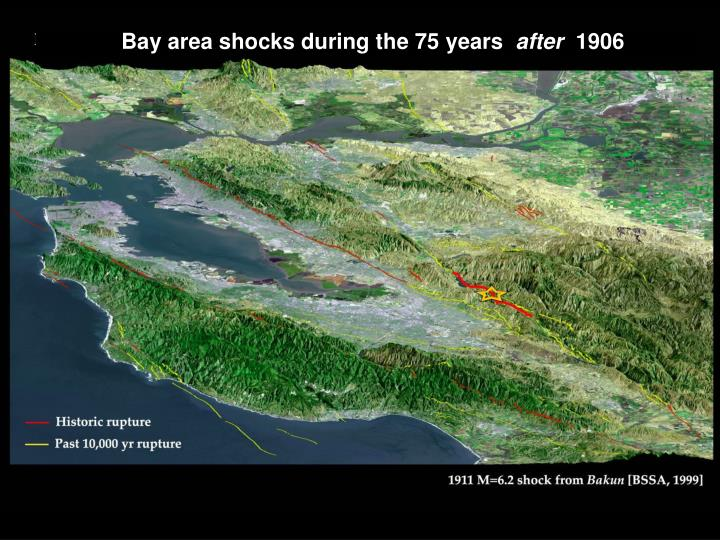 Bay area shocks during the 75 years
