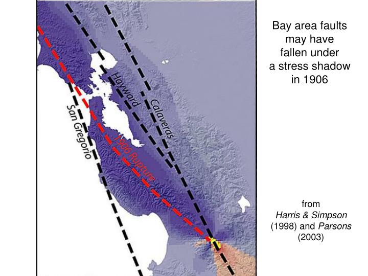 Bay area faults