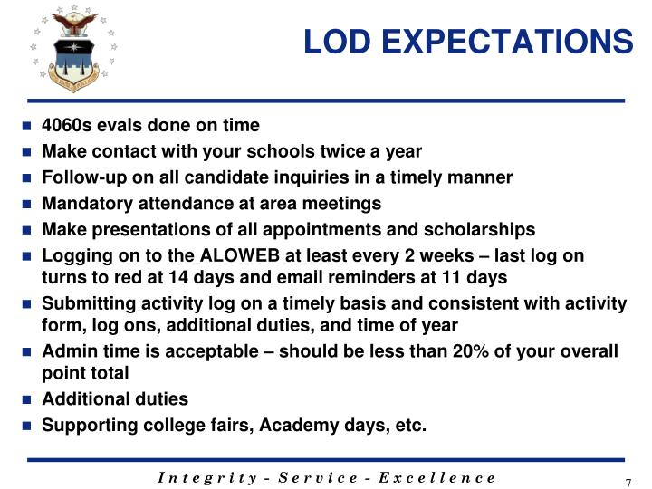 LOD EXPECTATIONS