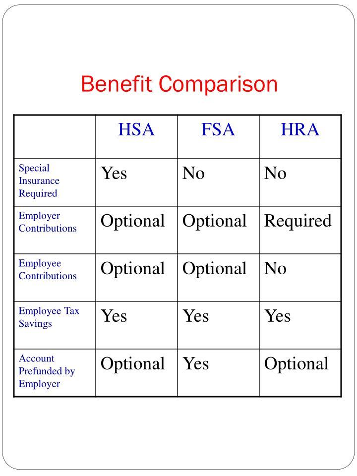 Benefit Comparison