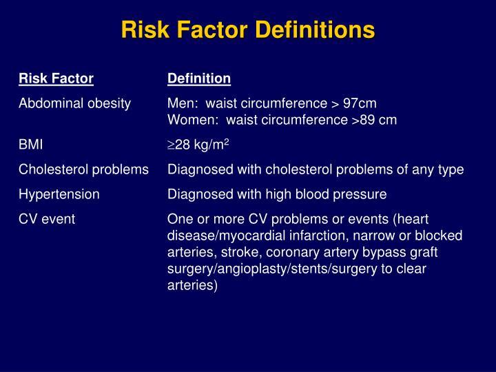 Risk Factor Definitions