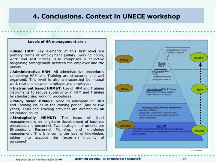 4. Conclusions. Context in UNECE workshop