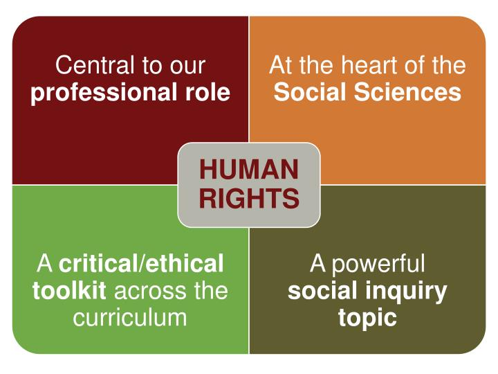 sociological inquiry Antonyms for sociological inquiry 9 words related to sociology: mores, social science, criminology, demography, human ecology, psephology, sociometry, structural sociology, structuralism.