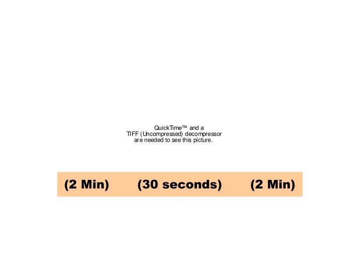 (2 Min)       (30 seconds)       (2 Min)
