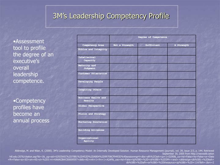 3M's Leadership Competency Profile
