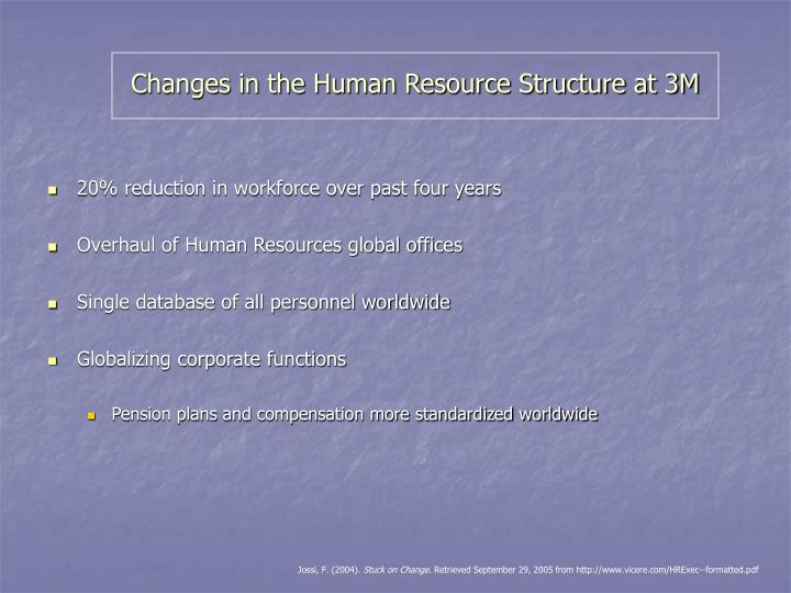 Changes in the Human Resource Structure at 3M