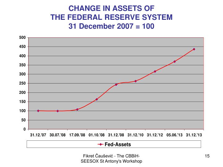 CHANGE IN ASSETS OF