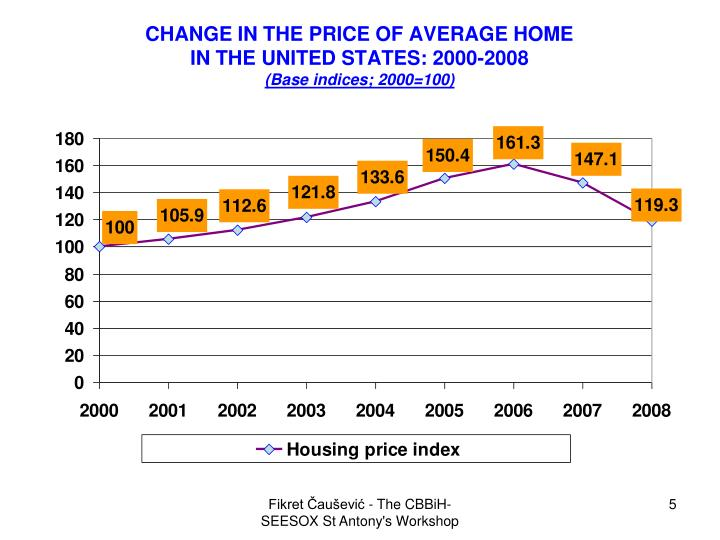 CHANGE IN THE PRICE OF AVERAGE HOME