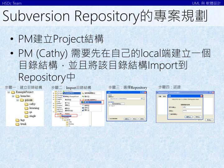 Subversion Repository